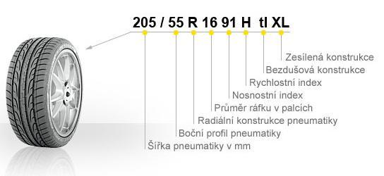 Tabulka parametrů pneumatik